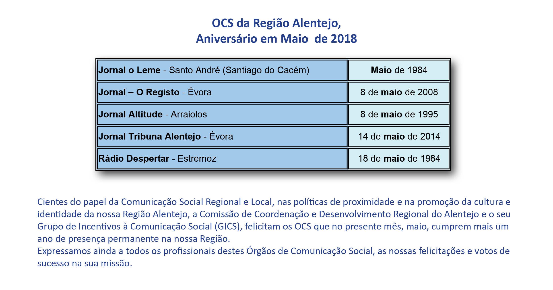 Aniversário em maio de 2018 OCS da Região Alentejo