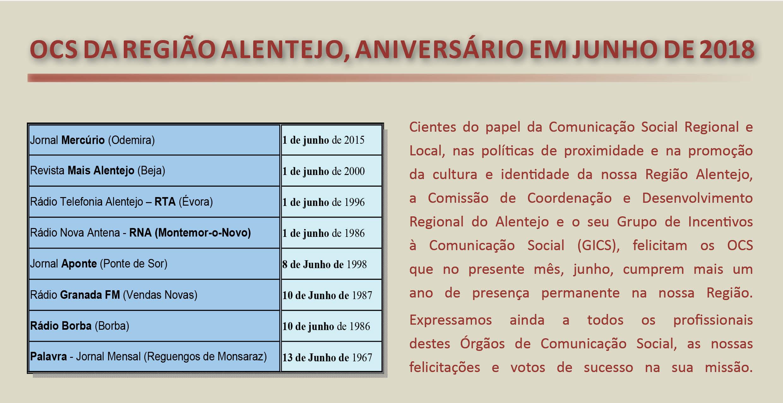 Aniversário em junho de 2018 OCS da Região Alentejo