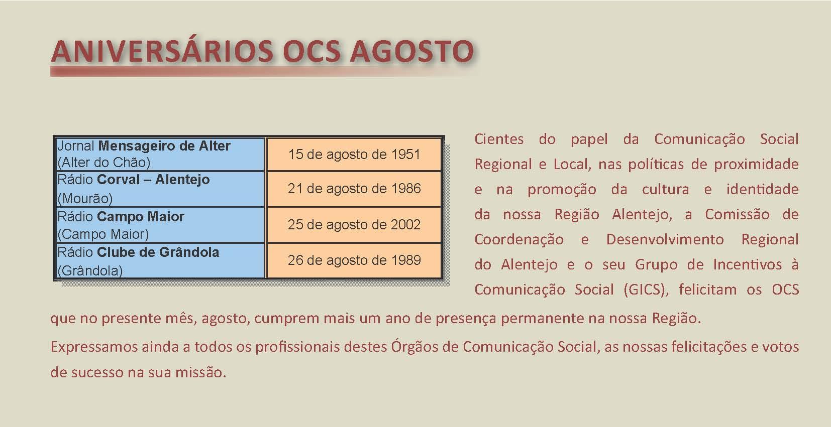 Aniversário em julho de 2018 OCS da Região Alentejo