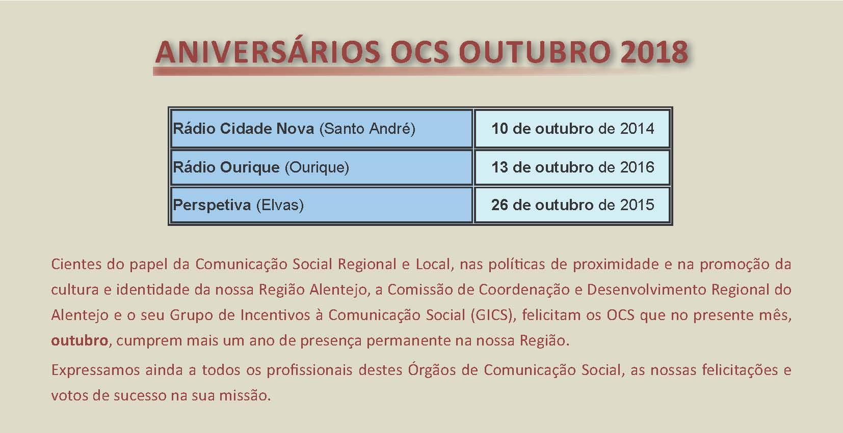Aniversário em setembro de 2018 OCS da Região Alentejo