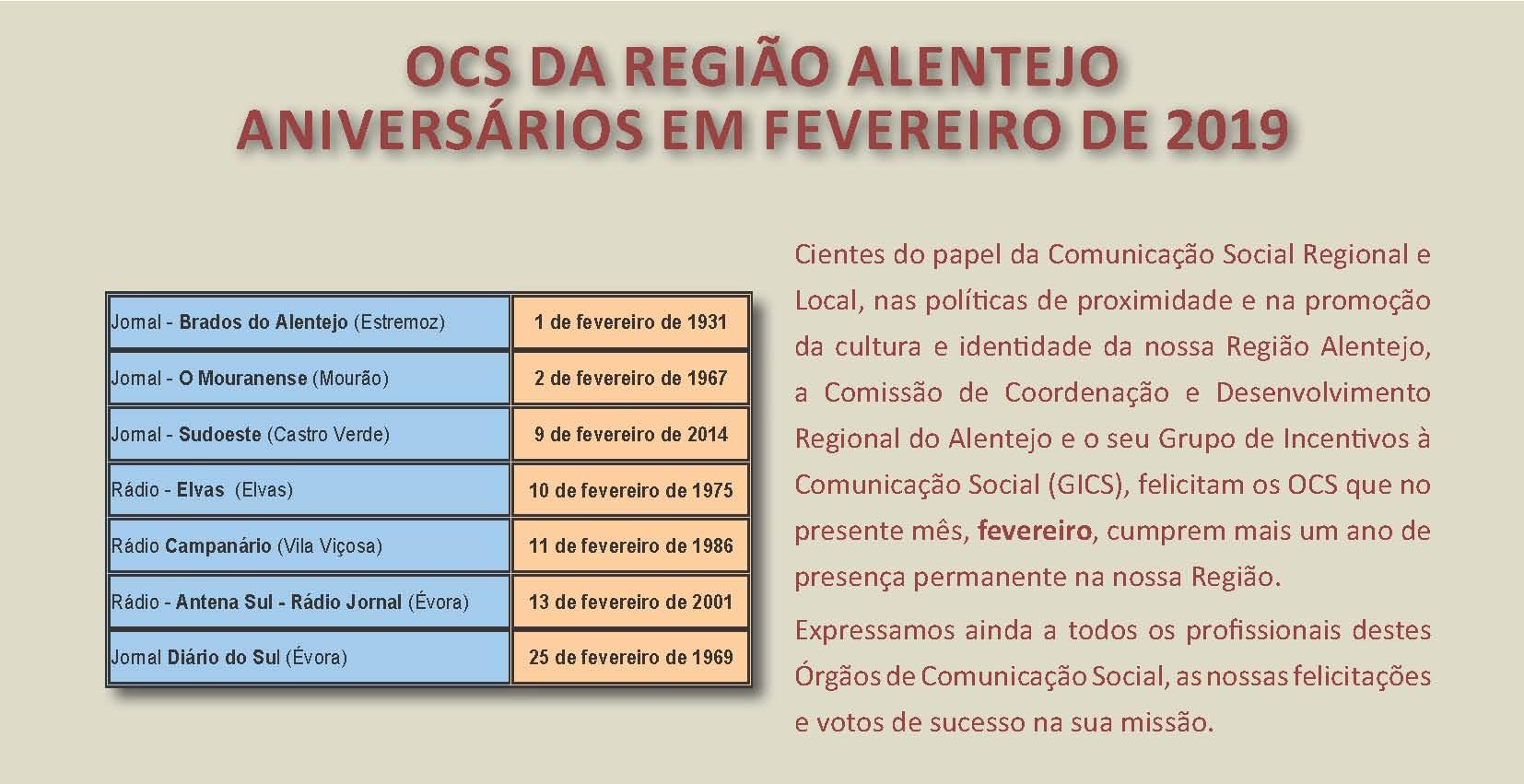 Aniversário em fevereiro 2019 OCS da Região Alentejo