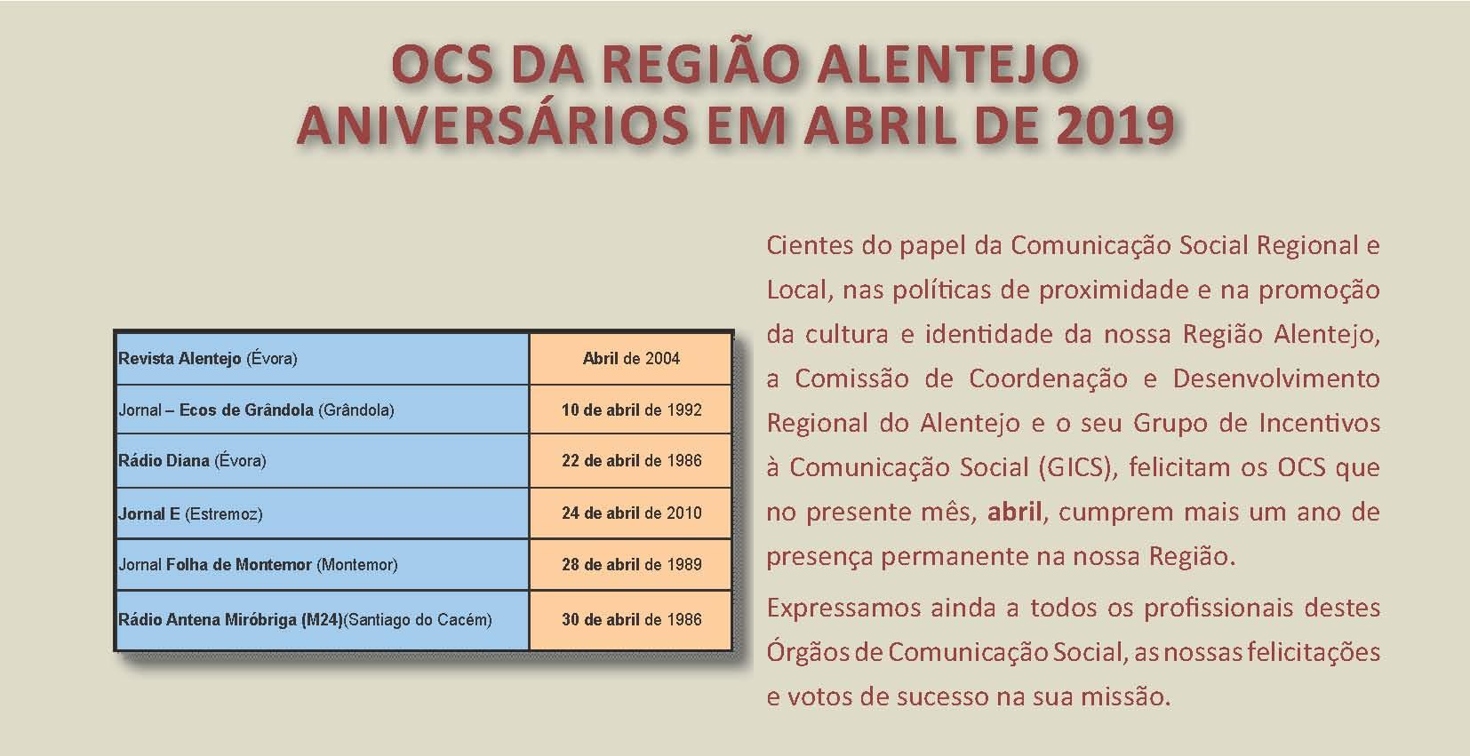 Aniversário em abril 2019 OCS da Região Alentejo