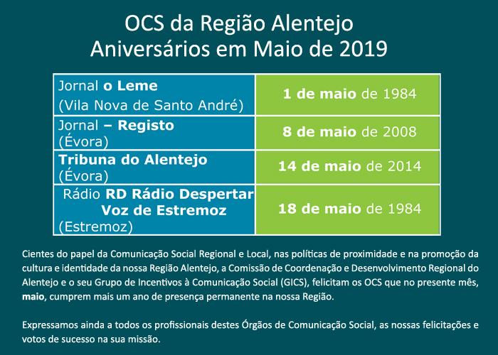 Aniversários em abril 2019 OCS da Região Alentejo