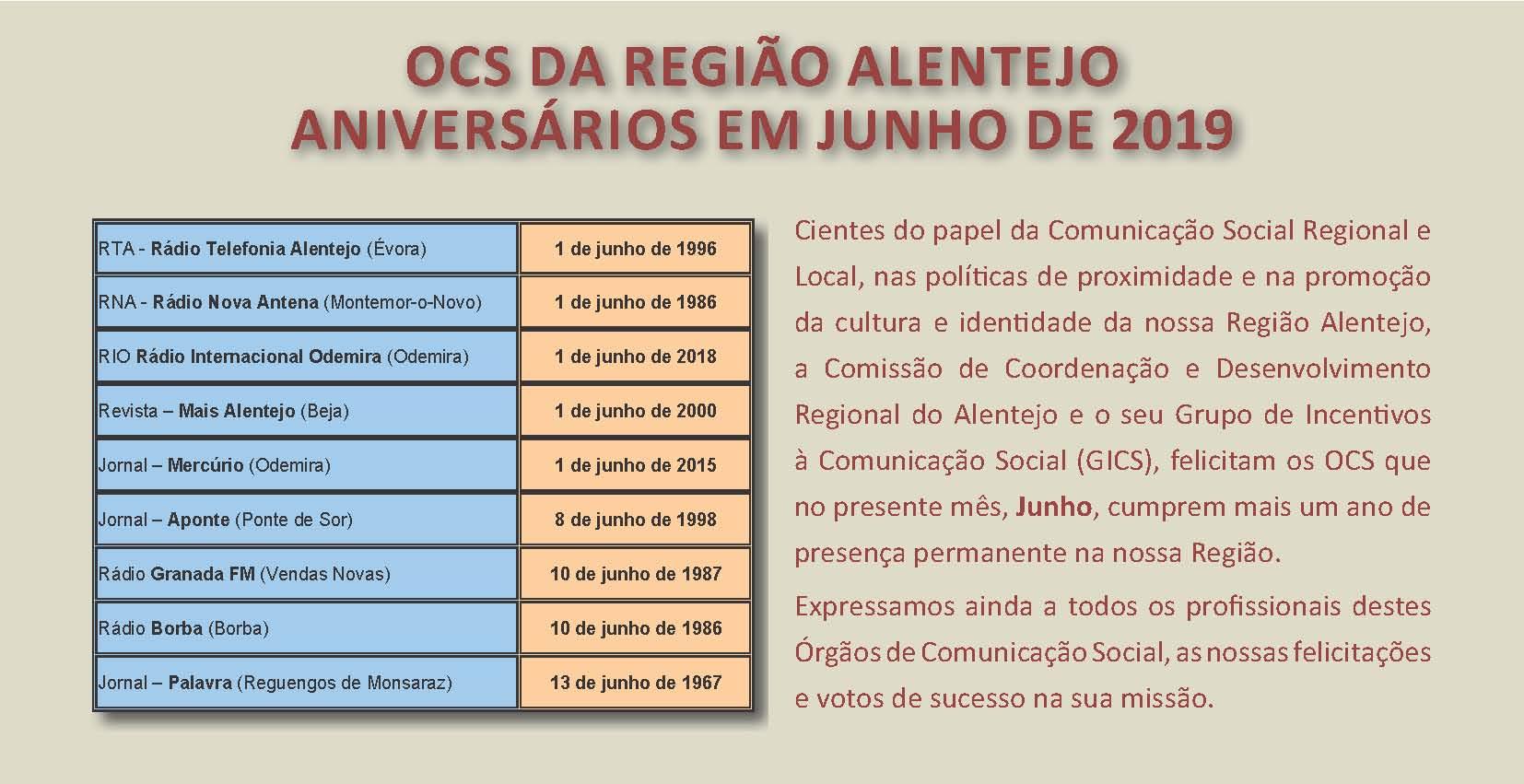 Aniversário em junho 2019 OCS da Região Alentejo