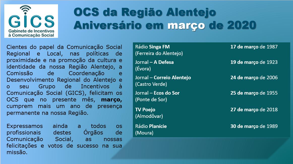 Aniversário em março 2020 OCS da Região Alentejo