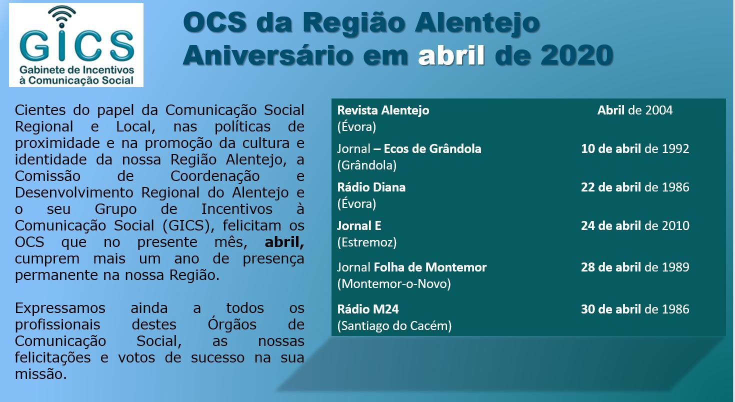 Aniversário em abril 2020 OCS da Região Alentejo