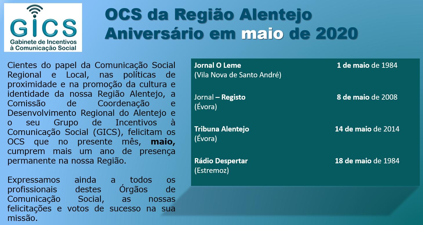 Aniversário em maio 2020 OCS da Região Alentejo