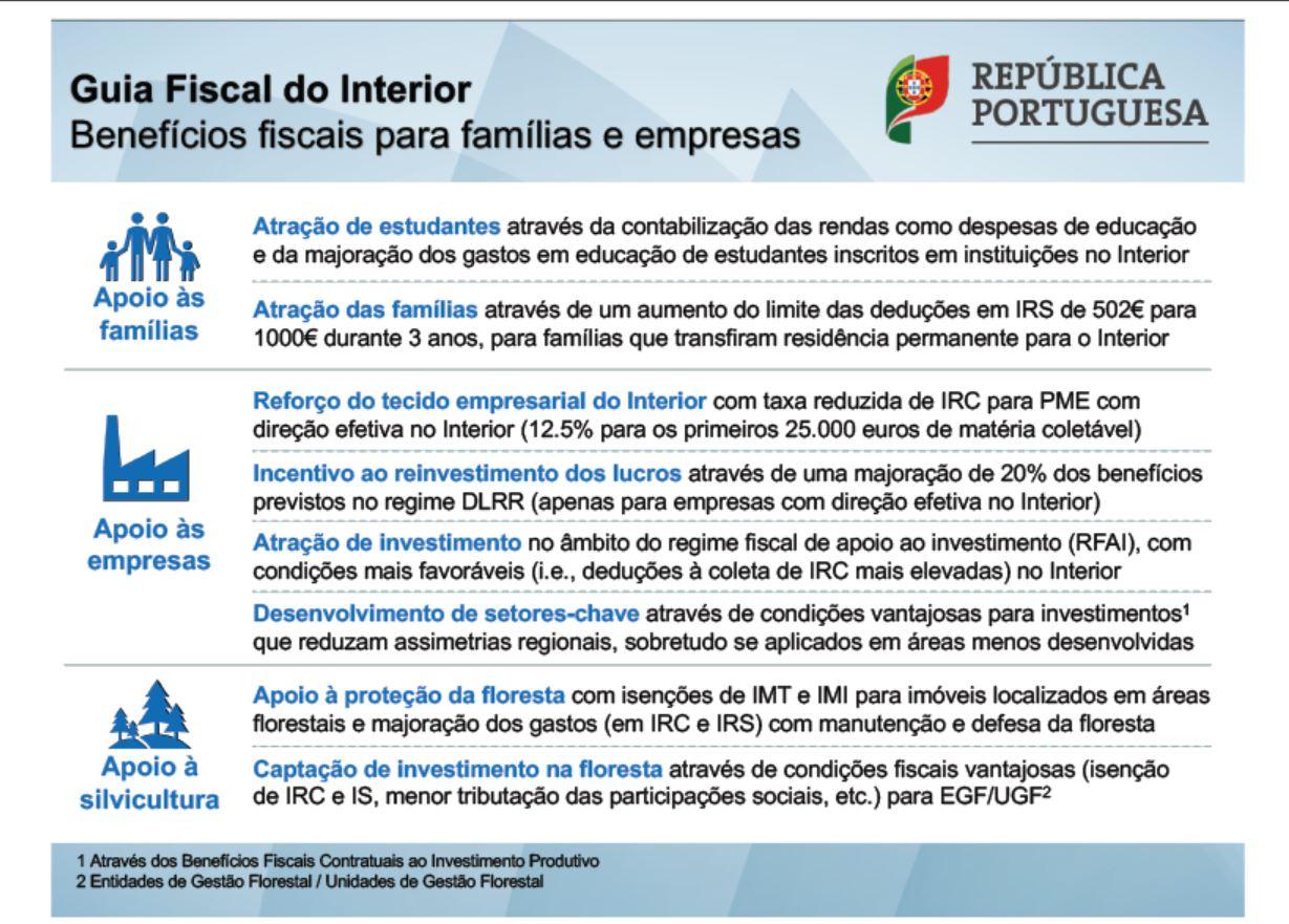 Guia Fiscal do Interior : já disponível no Portal do Governo.