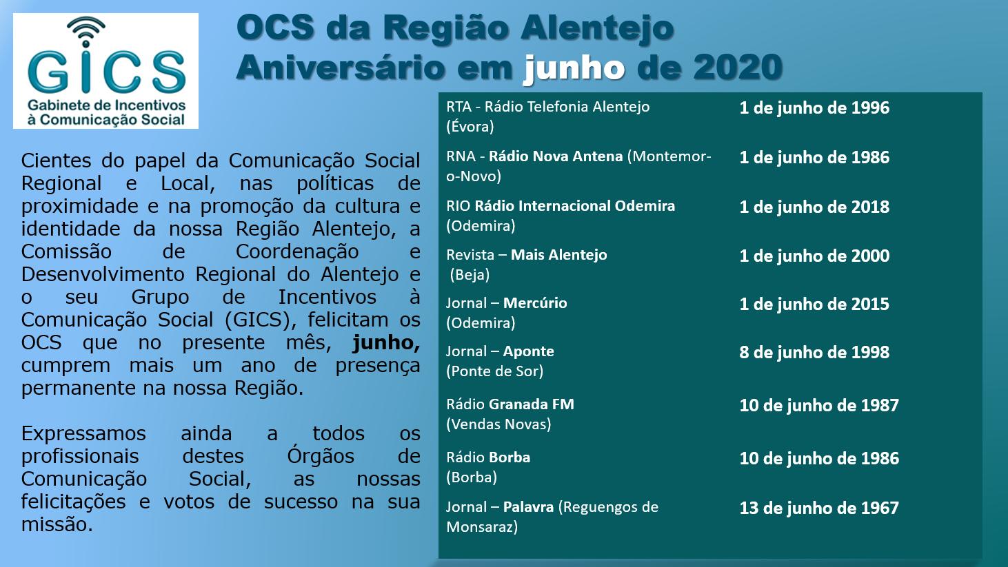 Aniversário em junho 2020 OCS da Região Alentejo