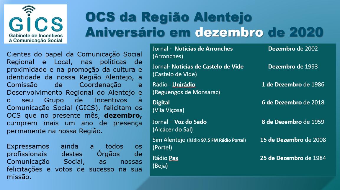 Aniversário em dezembro 2020 OCS da Região Alentejo
