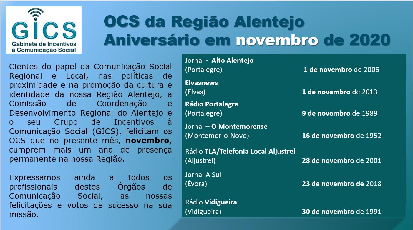 Aniversário em novembro 2020 OCS da Região Alentejo
