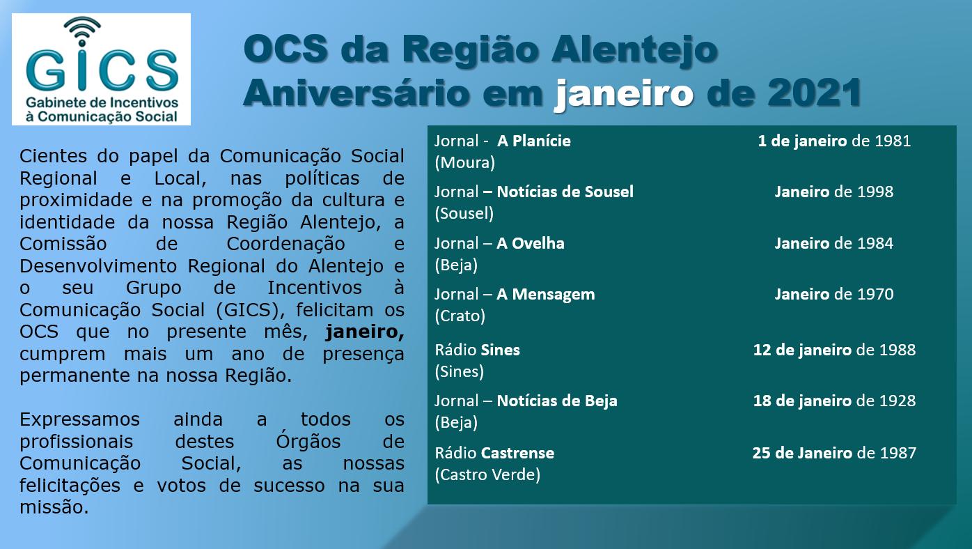 Aniversário em janeiro 2021 OCS da Região Alentejo