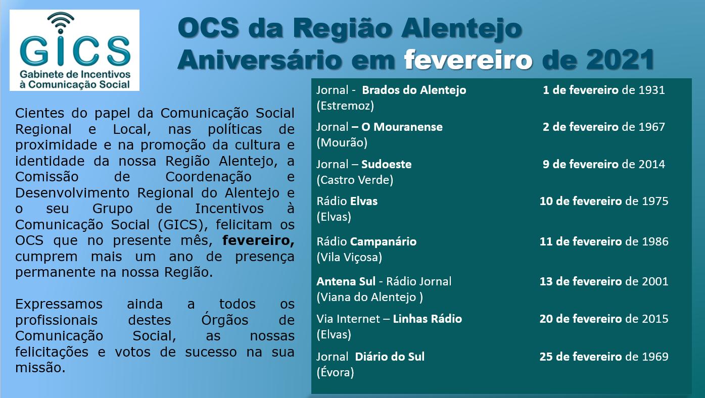Aniversário em fevereiro 2021 OCS da Região Alentejo