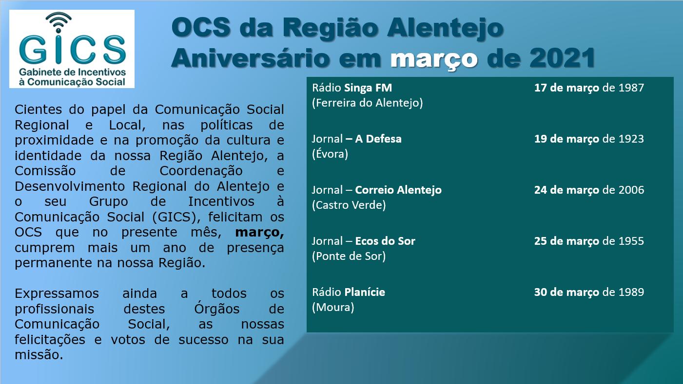Aniversário em março 2021 OCS da Região Alentejo